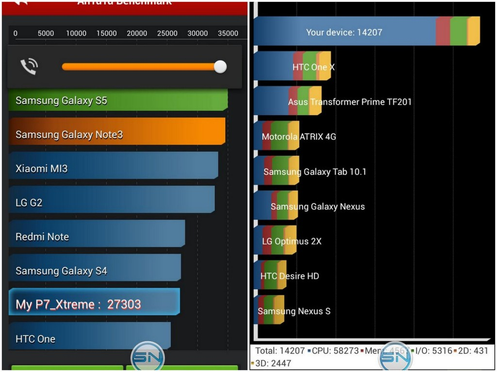 Benchmarktests - Allview P7 Xtreme - SmartTechNews
