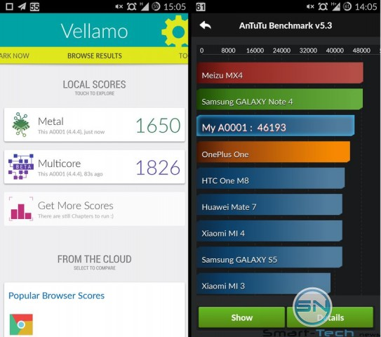 Benchmarks des OnePlus One