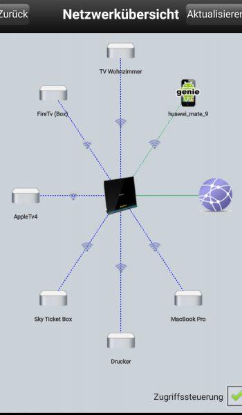 Netzwerk Hardware Steve