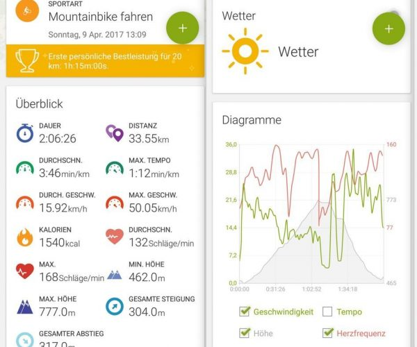 http://www.smart-tech-news.eu/wp-content/uploads/2017/04/mobile-1-Endomondo-on-Samsung-Gear-S3-Leistungsdaten-SmartTechNews.jpg