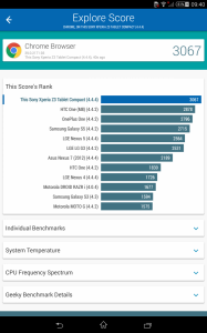 Vellamo Benchmark - Sony Xperia Z3 Compact Tablet - SmartTechNews