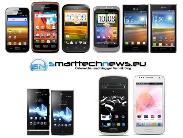 Smartphones zwischen 100 und 200 Euro im Vergleich
