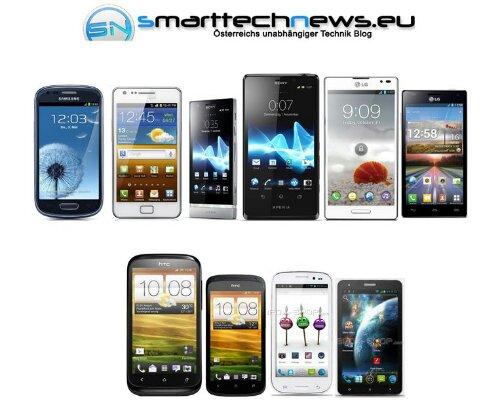 Smartphones zwischen € 200 – 400 im Vergleich (Teil 2)