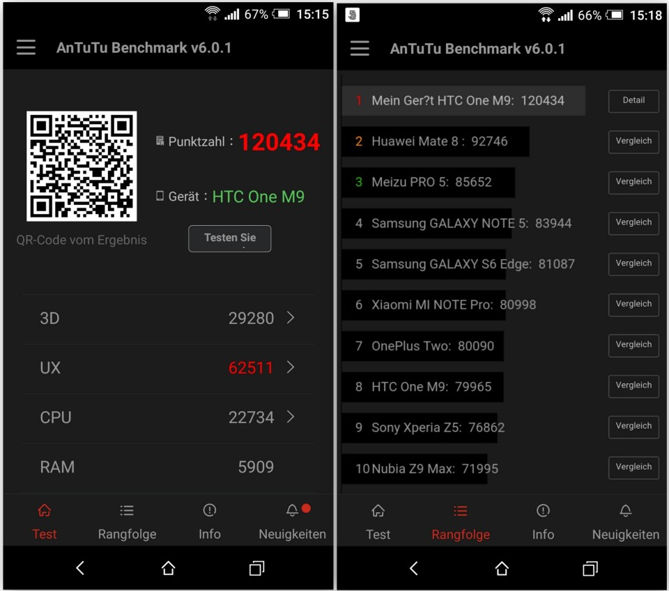 AnTuTu Benchmark Test 2016 - HTC One M9 - SmartTechNews