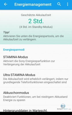 Staminia Modus 1 - Sony Xperia Z5 Compact - SmartTechNews