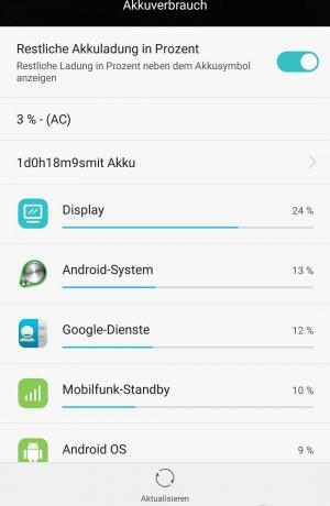 Akku 1 Tag Aktiv mit 6 Stunden Display - Huawei P8 - SmartTechNews