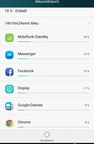 Akku 14 Stunden Aktiv - Huawei P8 Lite - SmartTechNews