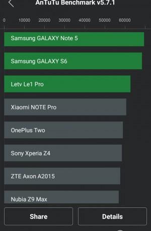 Benchmark AnTuTu Teil 1 - Huawei P8 Lite - SmartTechNews