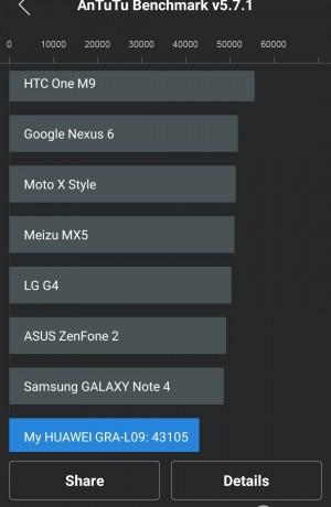 Benchmark AnTuTu Teil 2 - Huawei P8 - SmartTechNews