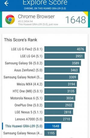 Benchmark Vellamo 1 - Huawei P8 - SmartTechNews