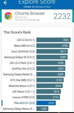 Benchmark Vellamo 1 - Huawei P8 lite - SmartTechNews