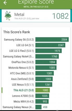 Benchmark Vellamo 2 - Huawei P8 Lite - SmartTechNews
