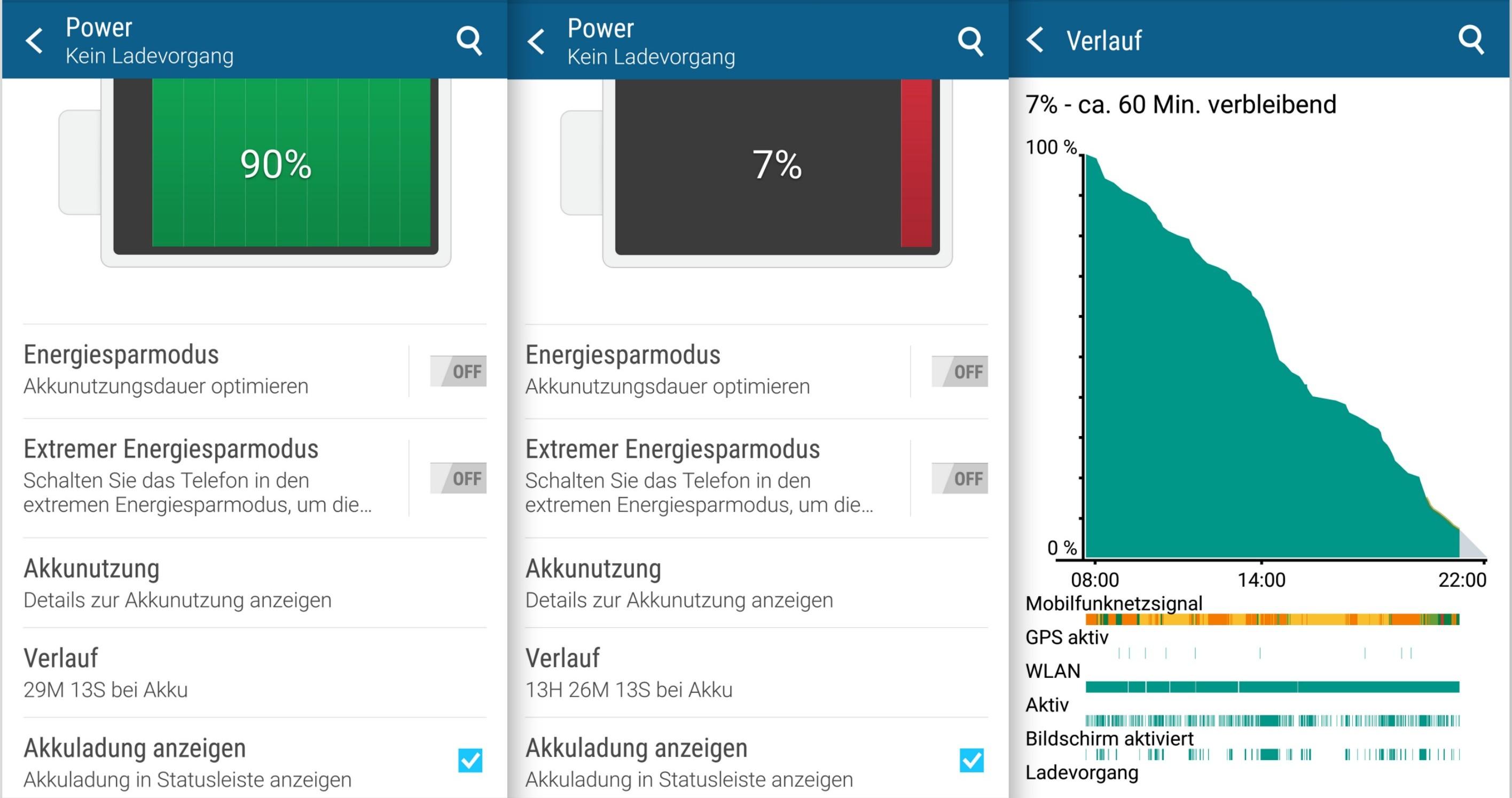 Akku Laufzeit - HTCOne M9 plus - SmartTechNews