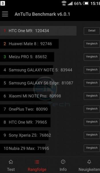 AnTuTu Benchmark Test Vergleich 2016 - Huawei Mate 8 - SmartTechNews
