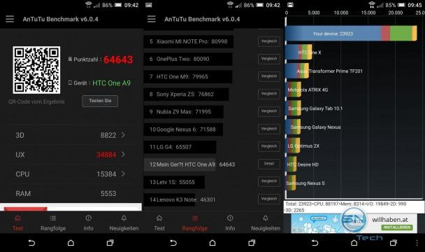 Benchmarks - HTC One A9 - SmartTechNews