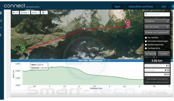 Plöcken Abstieg laut Garmin Connect Map Vorlage Zwischenpunkte - SmartTechNews