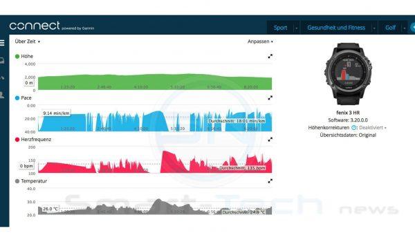 Strecken, Puls, Tages Übersicht - Garmiin Fenix 3 HR Saphir - SmartTechNews