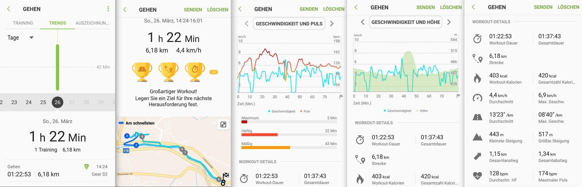Aufzeichnung Gehen - Samsung Gear S3 - SmartTechNews