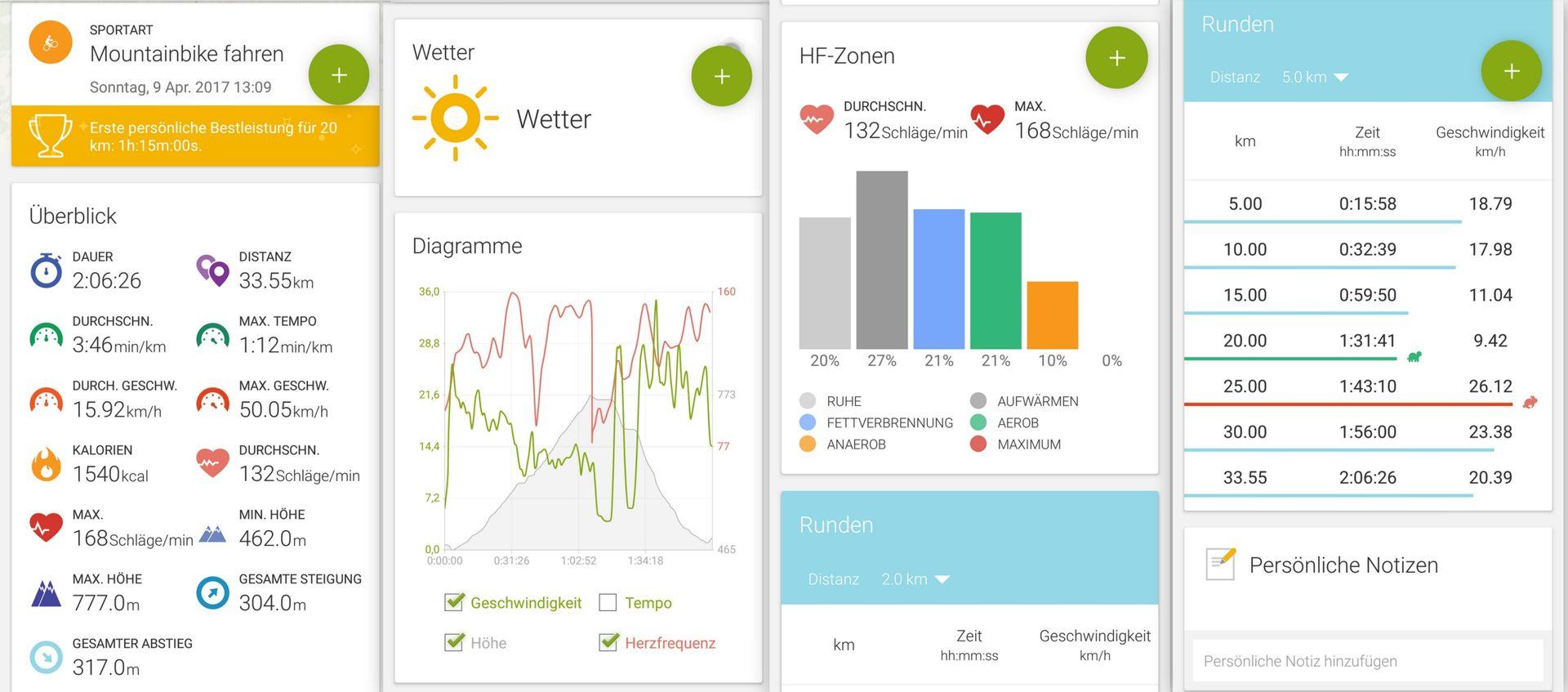 Endomondo on Samsung Gear S3 - Leistungsdaten - SmartTechNews