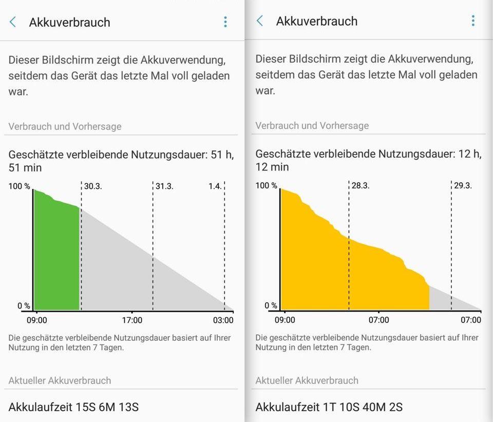 mobile 1 Akku Power Samsung Galaxy A5 - SmartTechNews