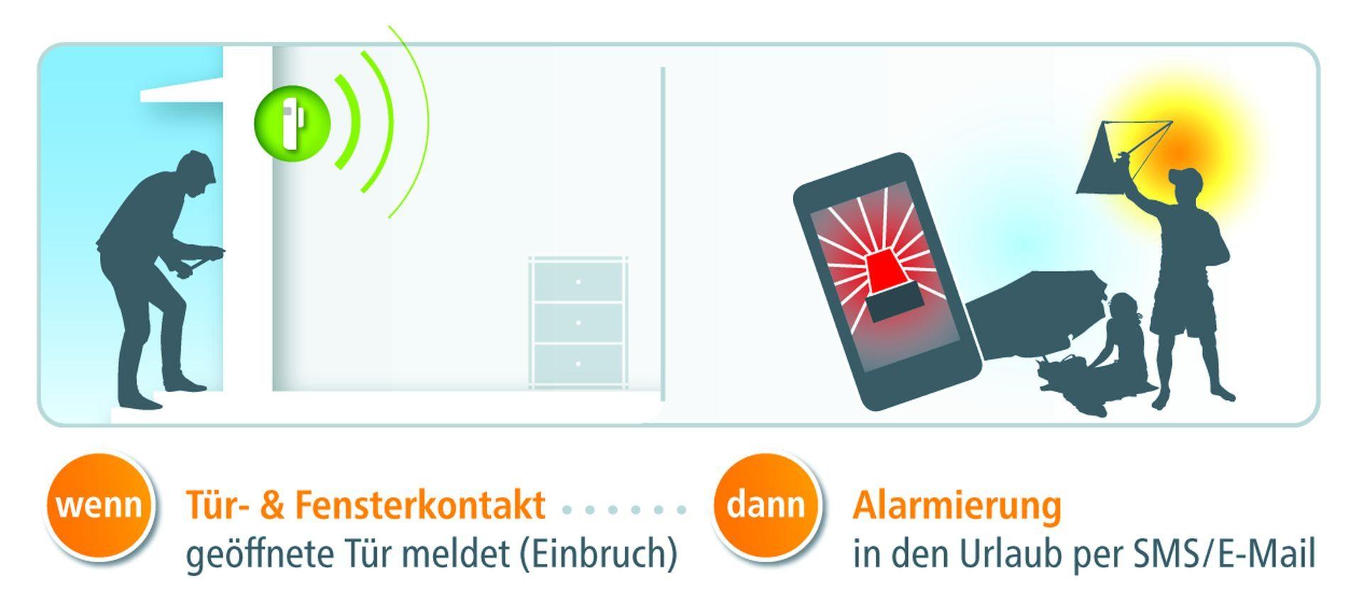 devolo-Home-Control-DoorWindow-Contact-scenario_1