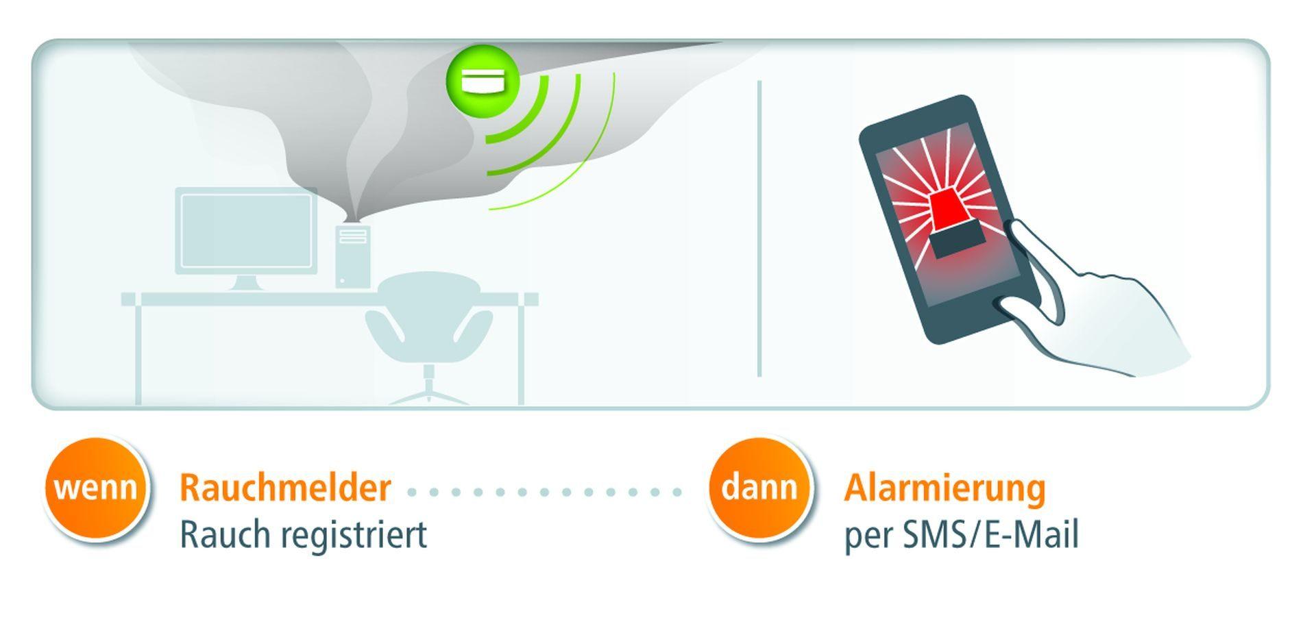 devolo-Home-Control-Smoke-Detector-scenario_1devolo-Home-Control-Smoke-Detector-scenario_1
