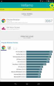 Vellamo Browser Benchmark - Sony Xperia Z3 Compact Tablet - SmartTechNews